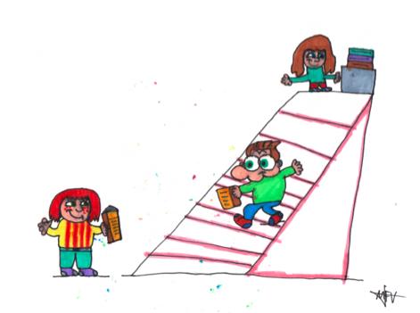 Estrategias de comprensión lectora: progresión de la comprensión lectora durante la Educación Primaria