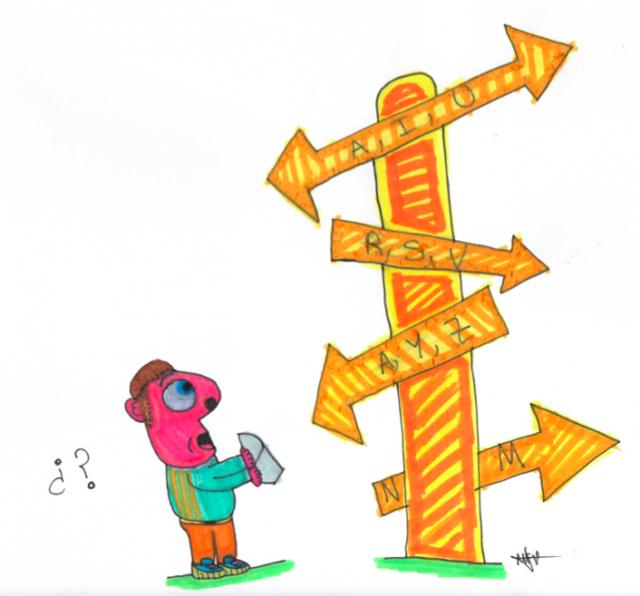 Indicadores de dislexia durante la Educación Infantil