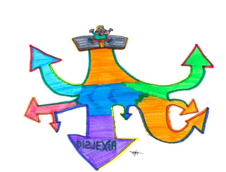 Indicadores de Dislexia durante el 2º y 3er ciclo de educacion primaria